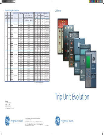 Trip Unit Evolution